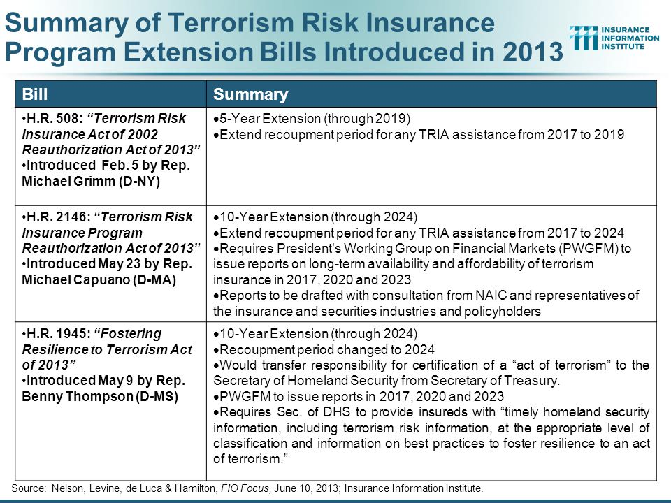 Summary of Terrorism Risk Insurance Program Extension Bills Introduced in 2013 BillSummary H.R.