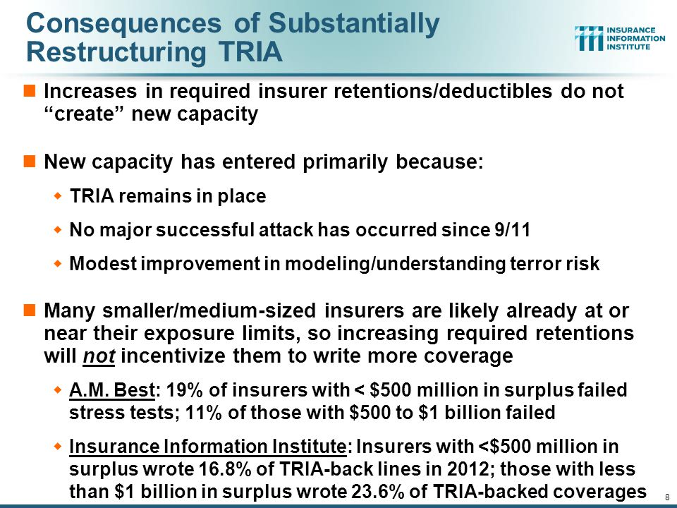 12/01/09 - 9pmeSlide – P6466 – The Financial Crisis and the Future of the P/C 8 Consequences of Substantially Restructuring TRIA Increases in required insurer retentions/deductibles do not create new capacity New capacity has entered primarily because:  TRIA remains in place  No major successful attack has occurred since 9/11  Modest improvement in modeling/understanding terror risk Many smaller/medium-sized insurers are likely already at or near their exposure limits, so increasing required retentions will not incentivize them to write more coverage  A.M.