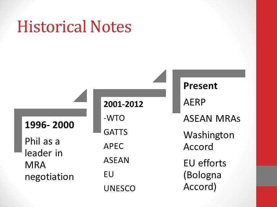 Historical Notes 1996- 2000 Phil as a leader in MRA negotiation 2001-2012 -WTO GATTS APEC ASEAN EU UNESCO Present AERP ASEAN MRAs Washington Accord EU efforts (Bologna Accord)