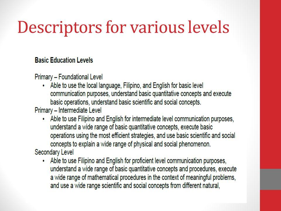 Descriptors for various levels