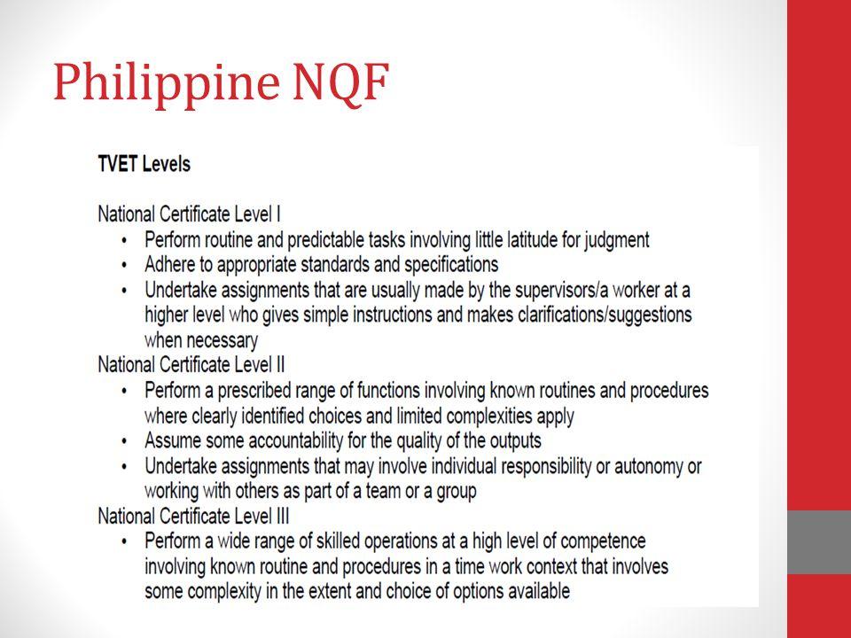 Philippine NQF