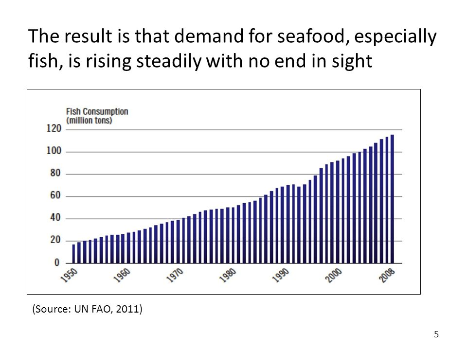 The fishing industry's response.