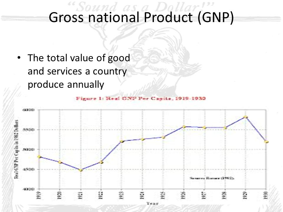 Gross national Product (GNP) The total value of good and services a country produce annually