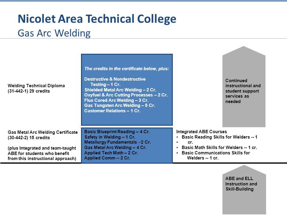 The credits in the certificate below, plus: Destructive & Nondestructive Testing – 1 Cr. Shielded Metal Arc Welding – 2 Cr. Oxyfuel & Arc Cutting Proc