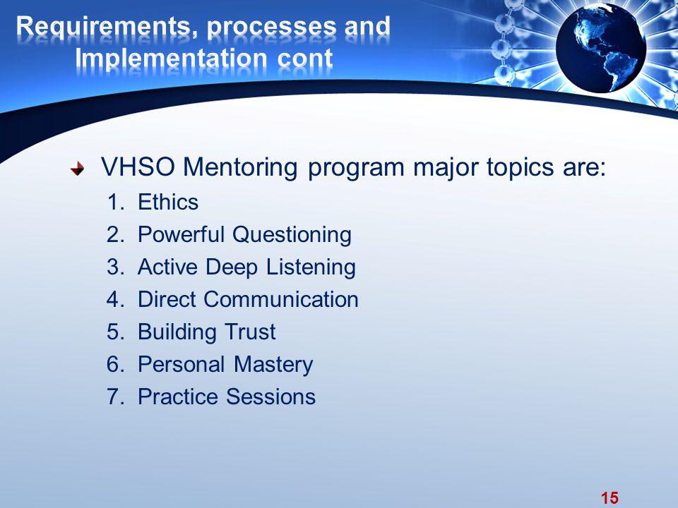 15 VHSO Mentoring program major topics are: 1. Ethics 2.