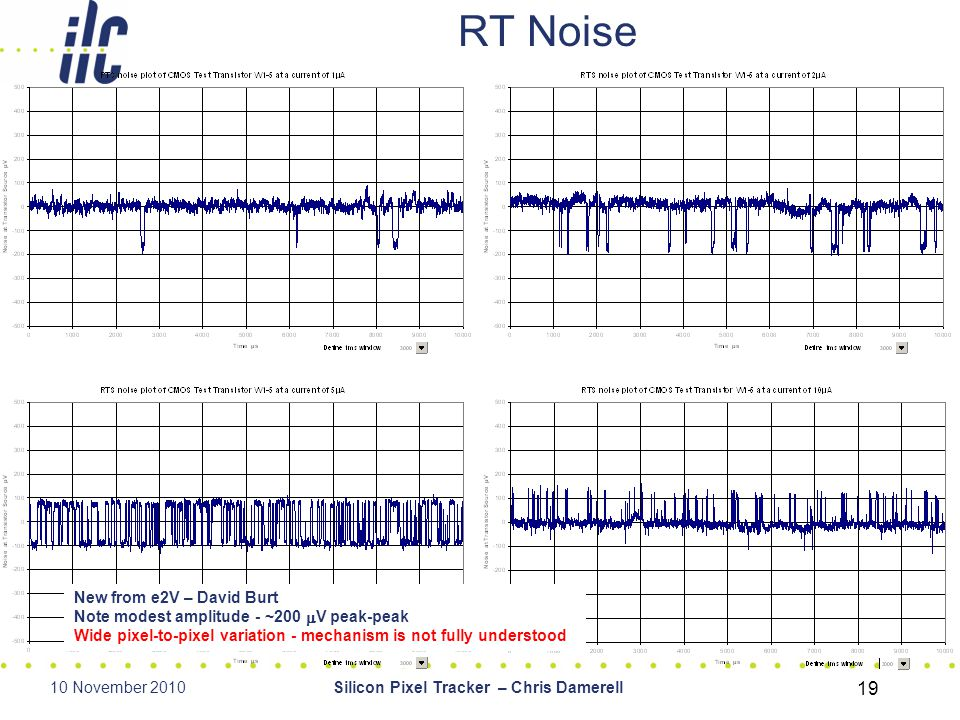10 November 2010 19 Silicon Pixel Tracker – Chris Damerell RT Noise New from e2V – David Burt Note modest amplitude - ~200  V peak-peak Wide pixel-to-pixel variation - mechanism is not fully understood