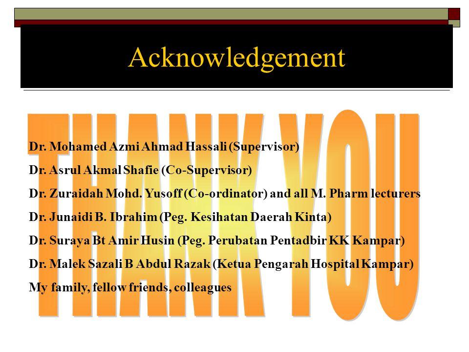 Dr. Mohamed Azmi Ahmad Hassali (Supervisor) Dr. Asrul Akmal Shafie (Co-Supervisor) Dr.
