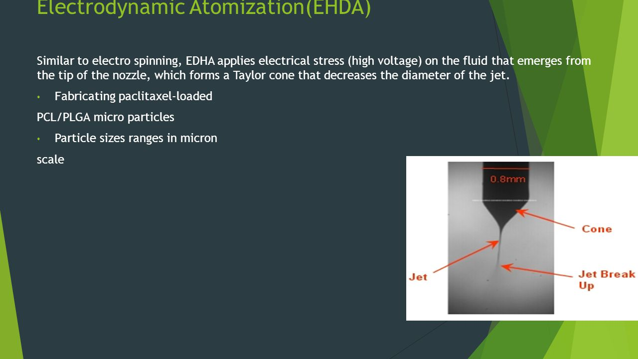 Electrodynamic Atomization(EHDA) Similar to electro spinning, EDHA applies electrical stress (high voltage) on the fluid that emerges from the tip of the nozzle, which forms a Taylor cone that decreases the diameter of the jet.