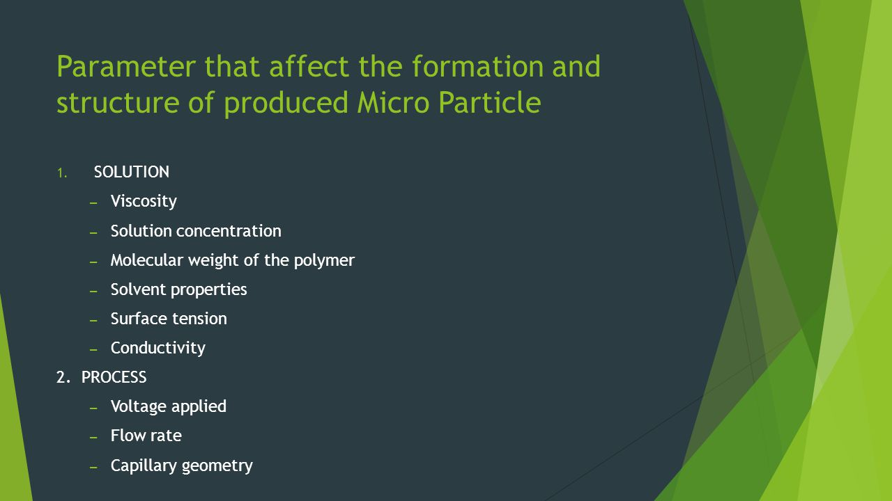 Parameter that affect the formation and structure of produced Micro Particle 1.