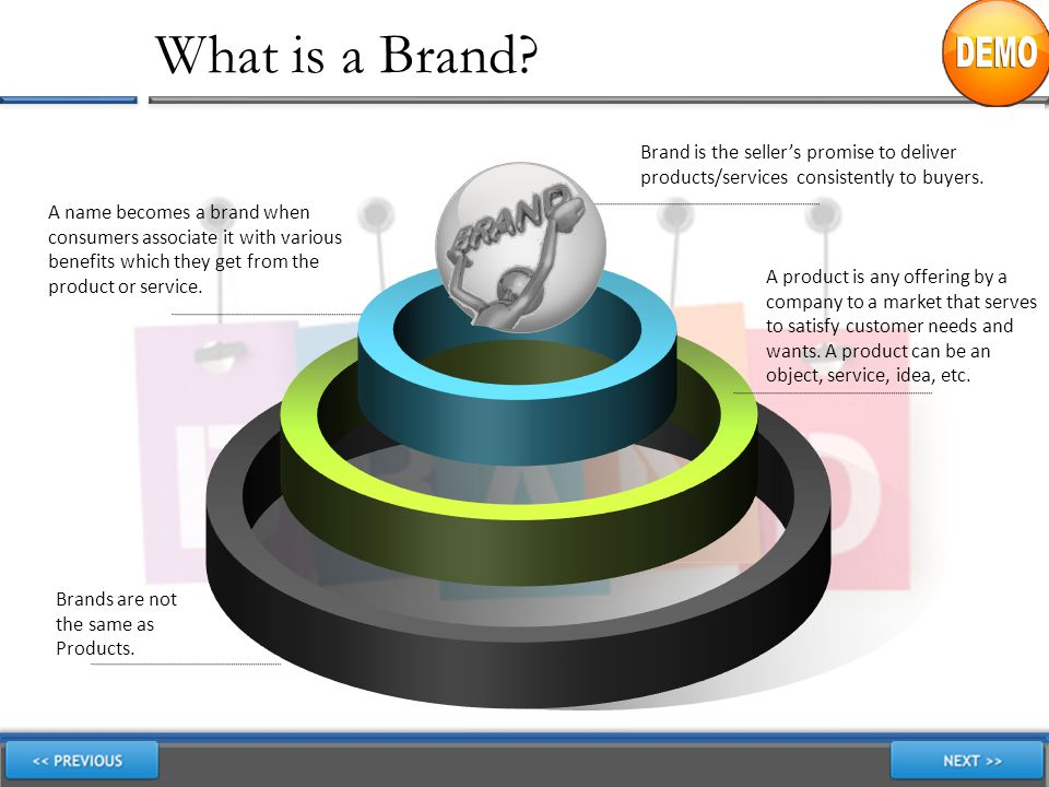 What is a Brand? Brand is the seller's promise to deliver products/services consistently to buyers. A product is any offering by a company to a market
