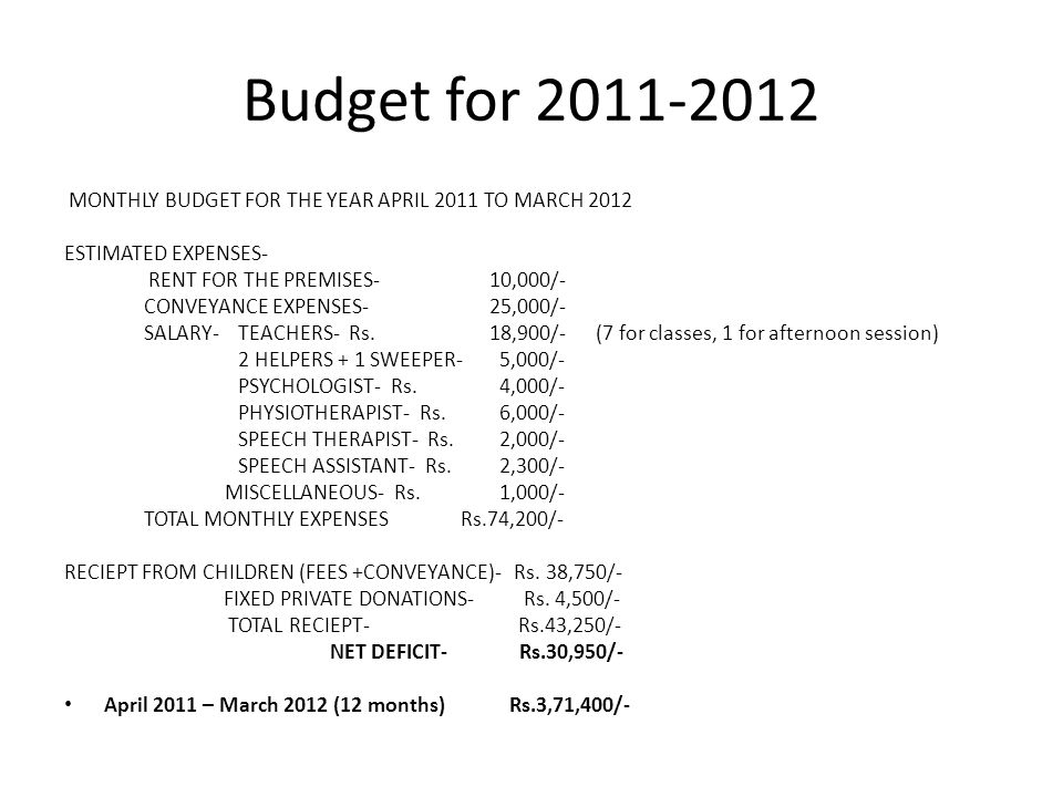 Budget for 2011-2012 MONTHLY BUDGET FOR THE YEAR APRIL 2011 TO MARCH 2012 ESTIMATED EXPENSES- RENT FOR THE PREMISES- 10,000/- CONVEYANCE EXPENSES- 25,