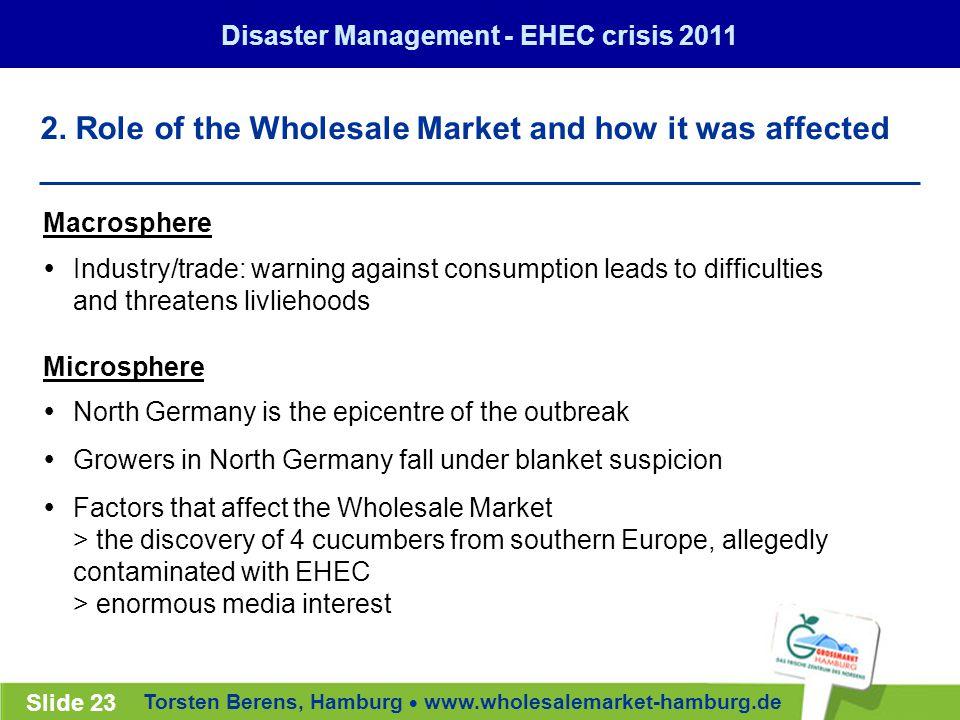 Torsten Berens, Hamburg  www.wholesalemarket-hamburg.de Slide 23 2.