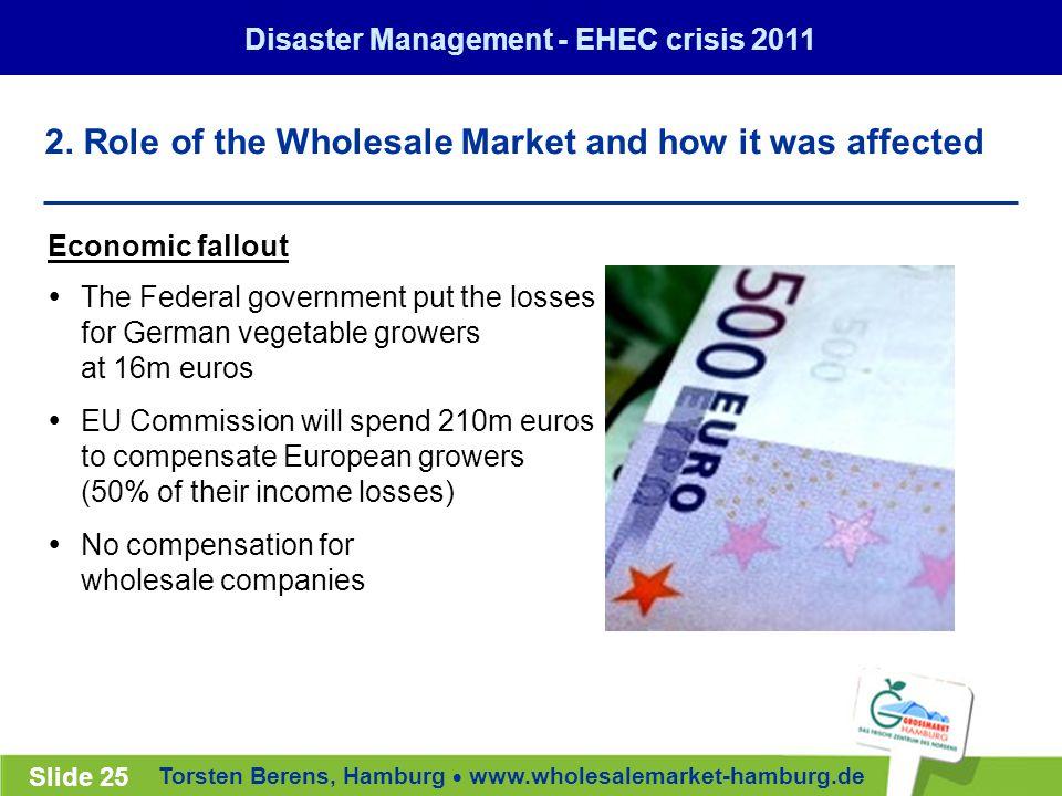 Torsten Berens, Hamburg  www.wholesalemarket-hamburg.de Slide 25 2.