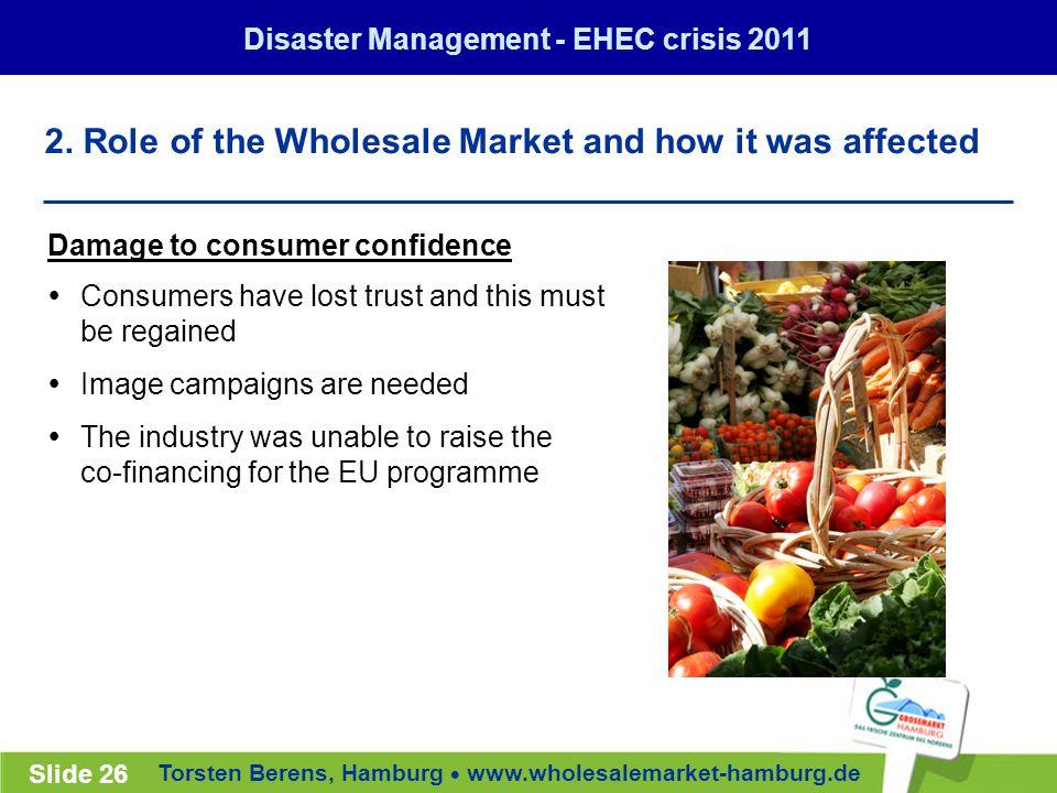 Torsten Berens, Hamburg  www.wholesalemarket-hamburg.de Slide 26 2.