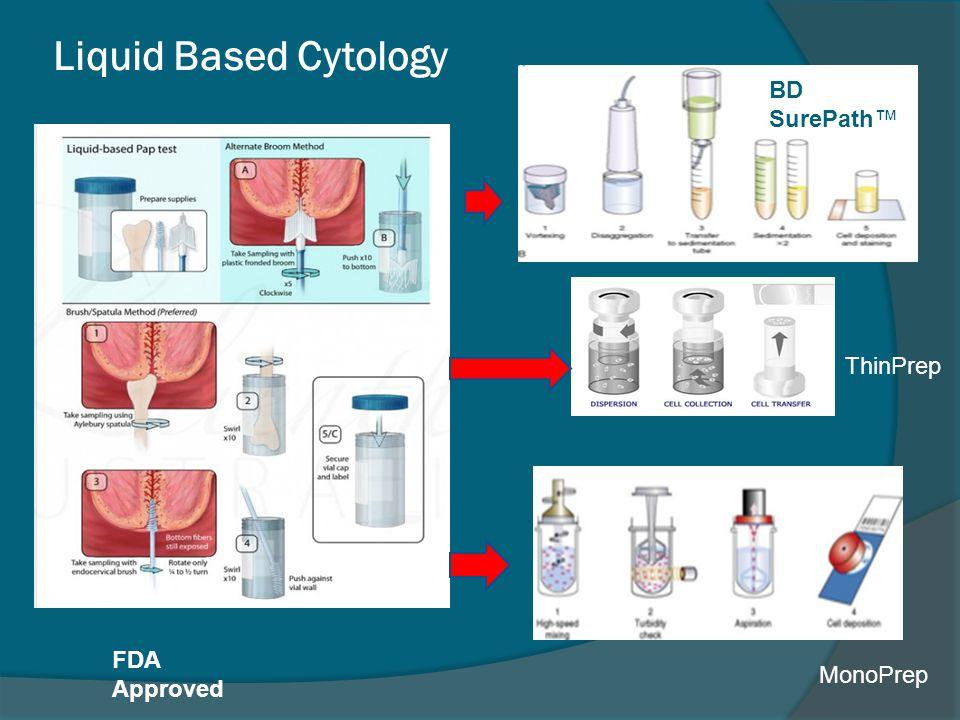 Liquid Based Cytology BD SurePath™ ThinPrep MonoPrep FDA Approved