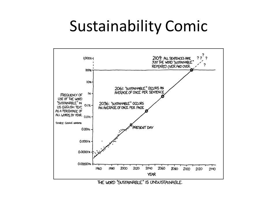 Sustainability Comic