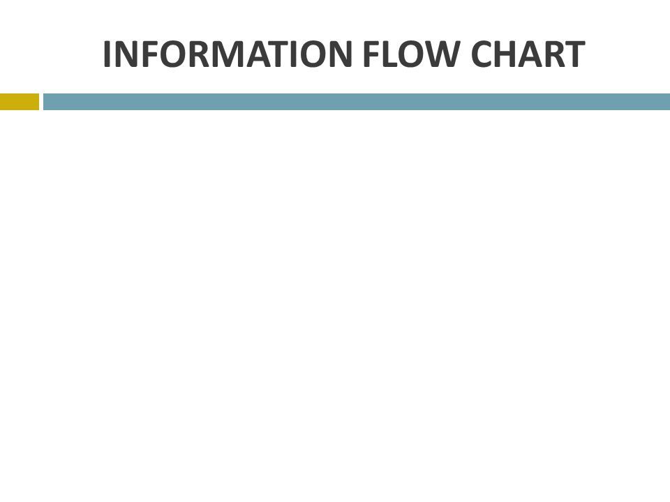 INFORMATION FLOW CHART
