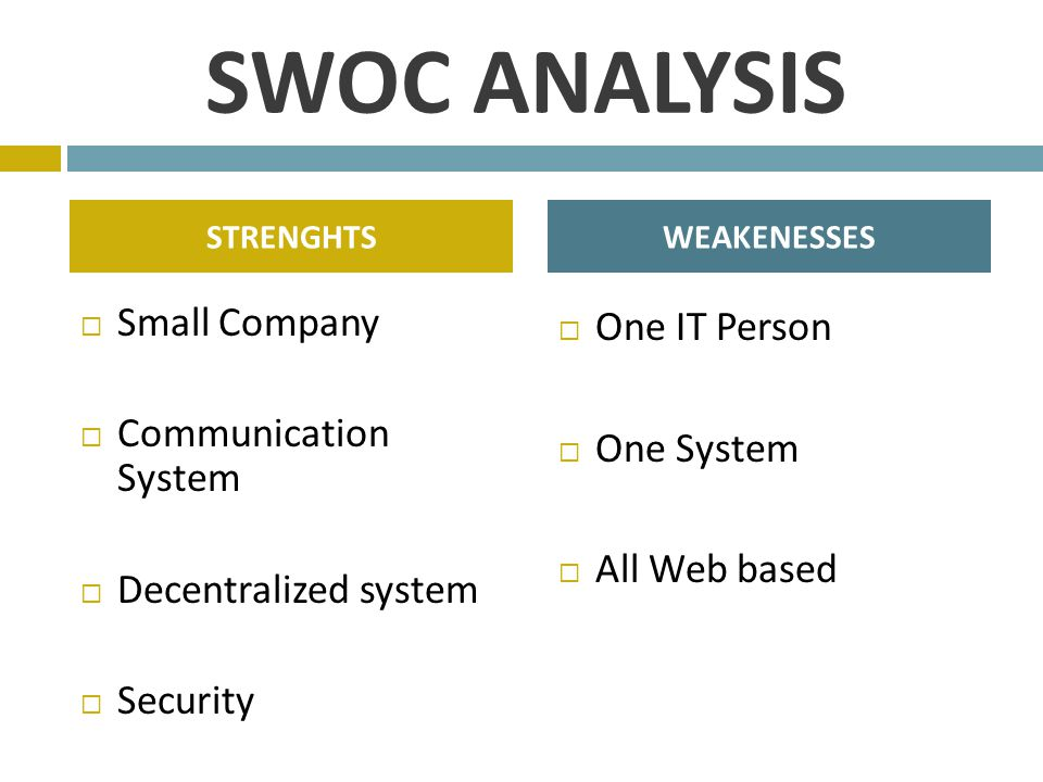 SWOC ANALYSIS  Small Company  Communication System  Decentralized system  Security  One IT Person  One System  All Web based STRENGHTSWEAKENESSES