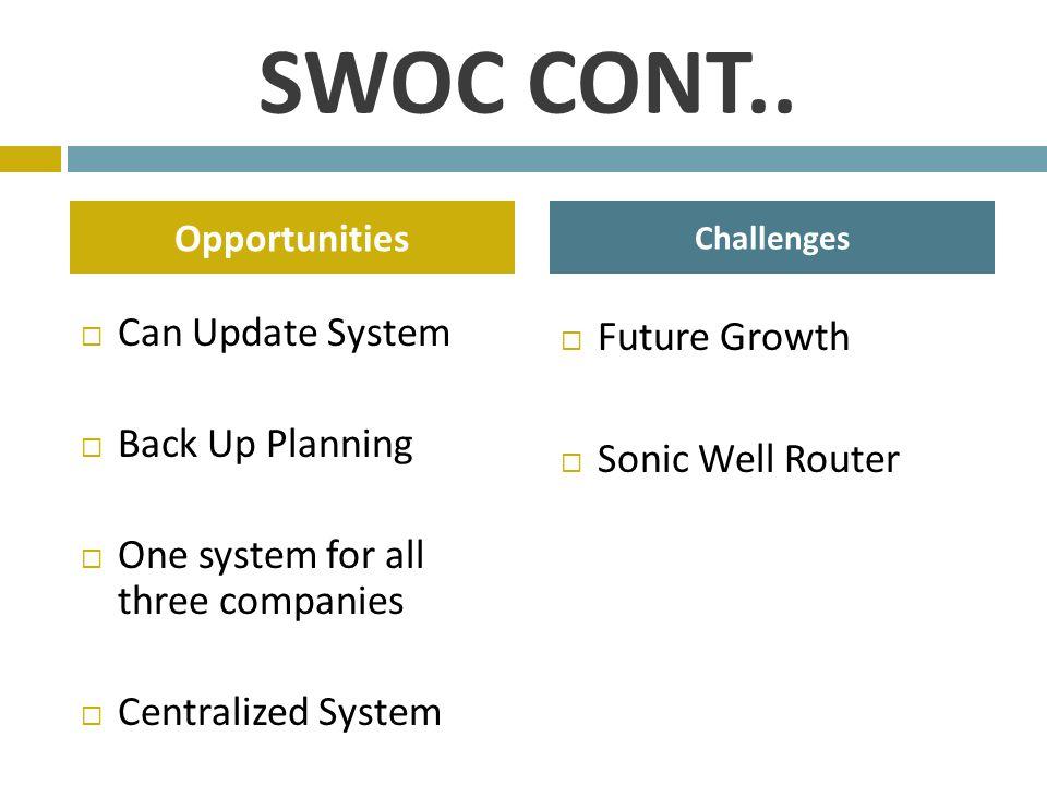 SWOC CONT..