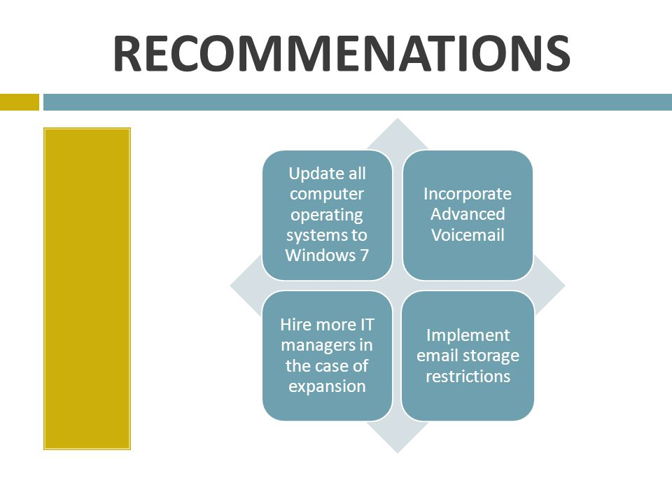 RECOMMENATIONS Update all computer operating systems to Windows 7 Incorporate Advanced Voicemail Hire more IT managers in the case of expansion Implement email storage restrictions