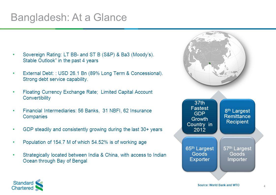 4 Bangladesh: At a Glance Sovereign Rating: LT BB- and ST B (S&P) & Ba3 (Moody's).