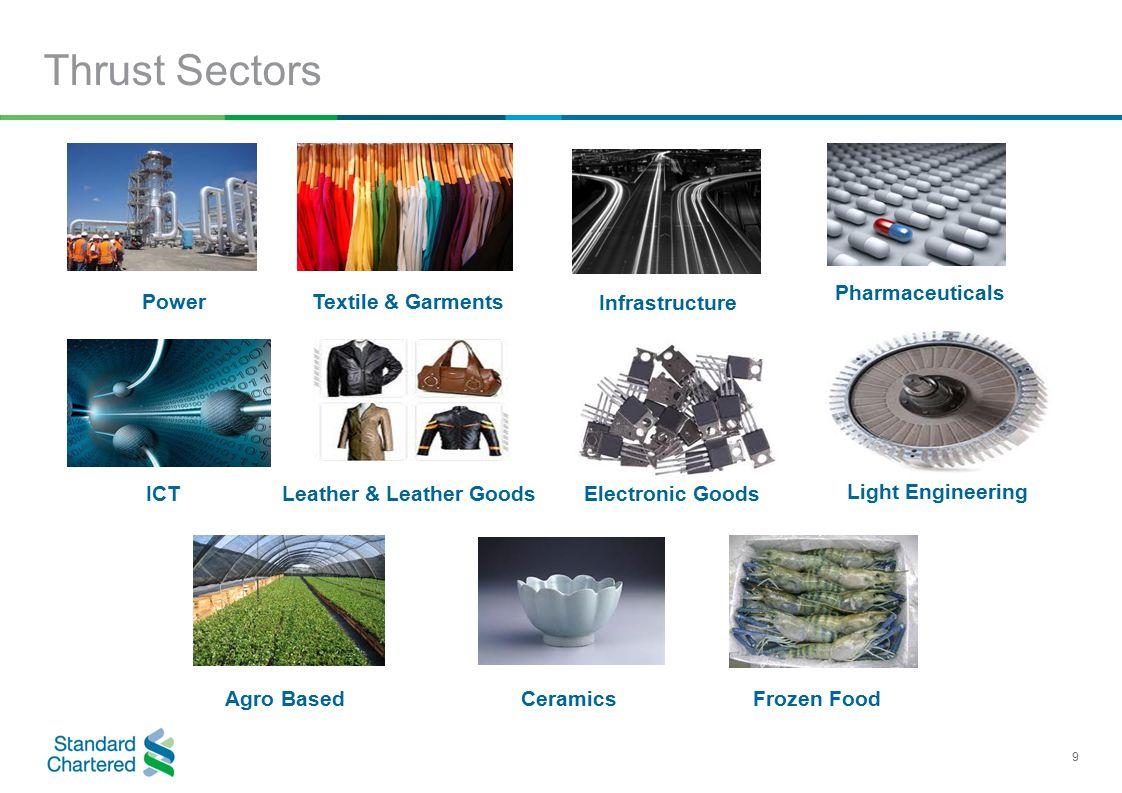 9 Thrust Sectors Light Engineering Pharmaceuticals CeramicsFrozen FoodAgro Based Power Infrastructure Textile & Garments ICTLeather & Leather GoodsElectronic Goods