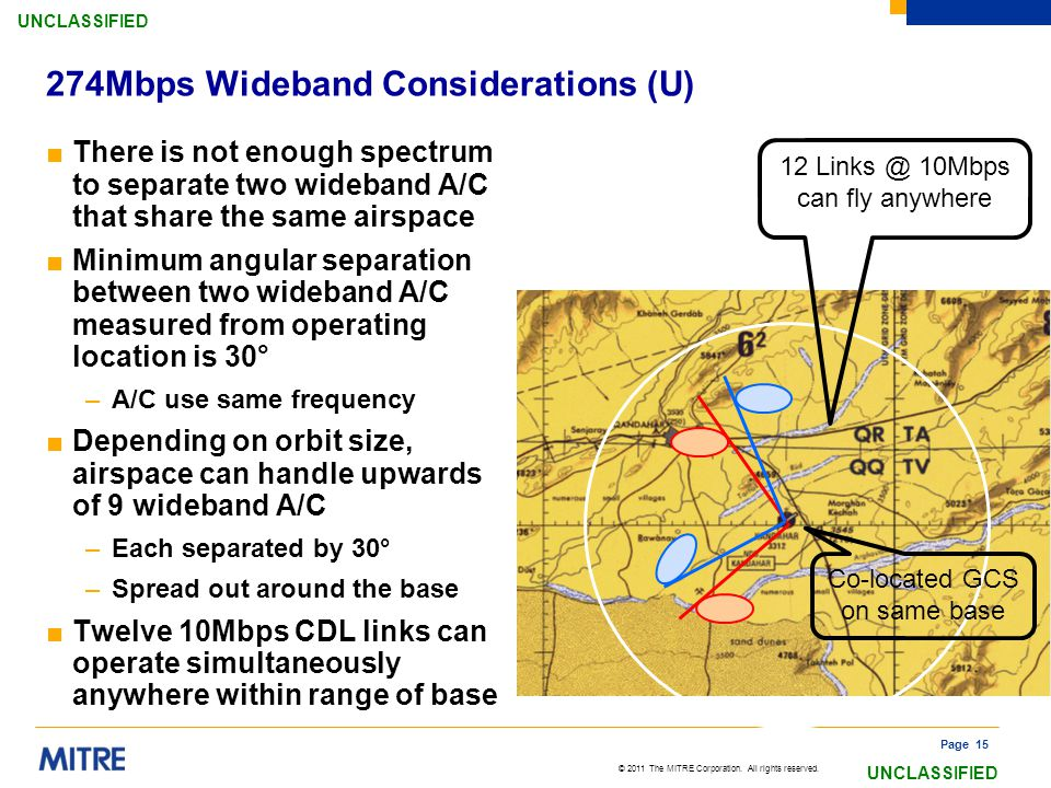 © 2011 The MITRE Corporation. All rights reserved. UNCLASSIFIED ■There is not enough spectrum to separate two wideband A/C that share the same airspac