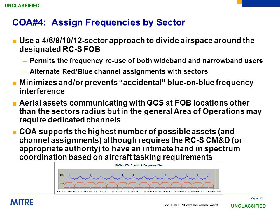 © 2011 The MITRE Corporation. All rights reserved. UNCLASSIFIED ■Use a 4/6/8/10/12-sector approach to divide airspace around the designated RC-S FOB –