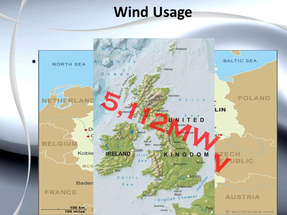 Wind Usage All around the world! 40,000MW 42,000MW 27,214MW 5,112MW