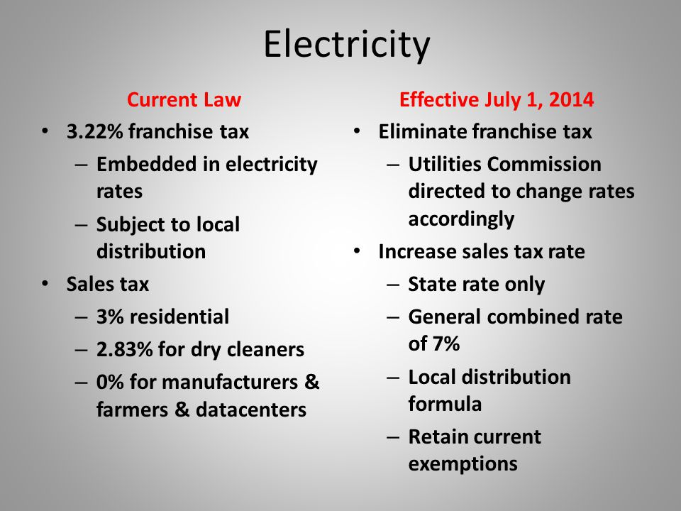 Electricity Current LawEffective July 1, 2014 3.22% franchise tax – Embedded in electricity rates – Subject to local distribution Sales tax – 3% residential – 2.83% for dry cleaners – 0% for manufacturers & farmers & datacenters Eliminate franchise tax – Utilities Commission directed to change rates accordingly Increase sales tax rate – State rate only – General combined rate of 7% – Local distribution formula – Retain current exemptions