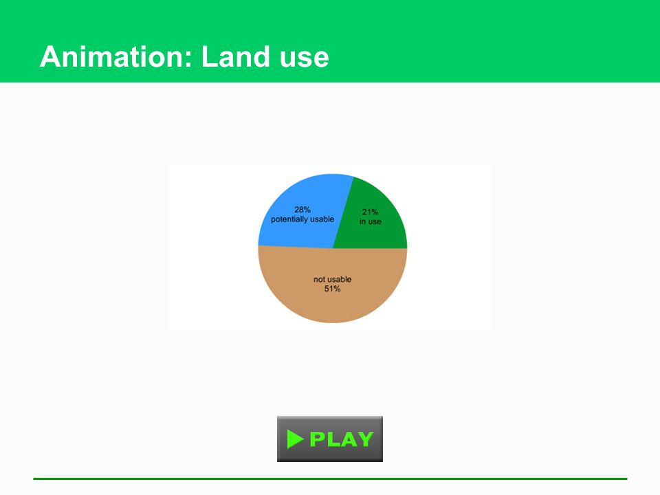 Animation: Land use