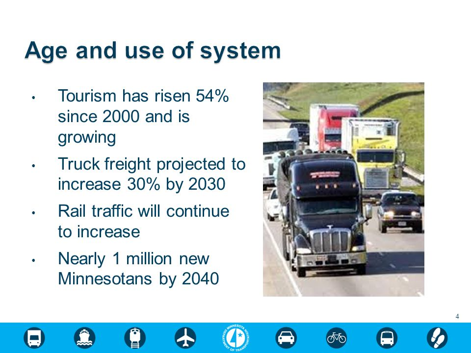 Tourism has risen 54% since 2000 and is growing Truck freight projected to increase 30% by 2030 Rail traffic will continue to increase Nearly 1 million new Minnesotans by 2040 4