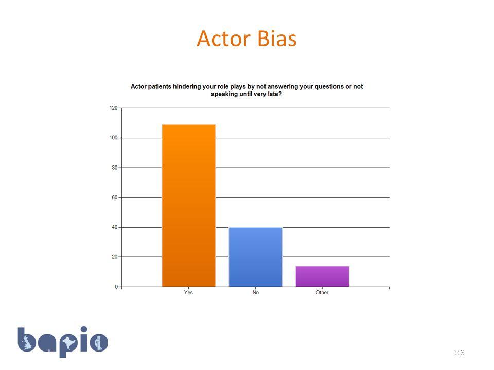 Actor Bias 23