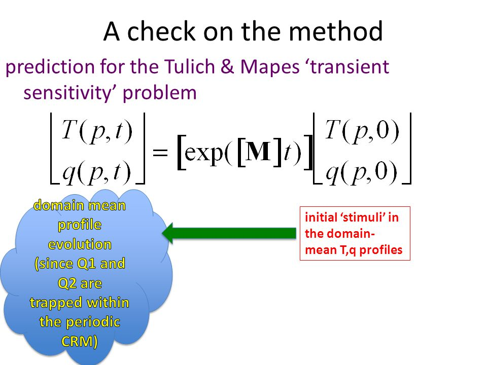 A check on the method prediction for the Tulich & Mapes 'transient sensitivity' problem initial 'stimuli' in the domain- mean T,q profiles