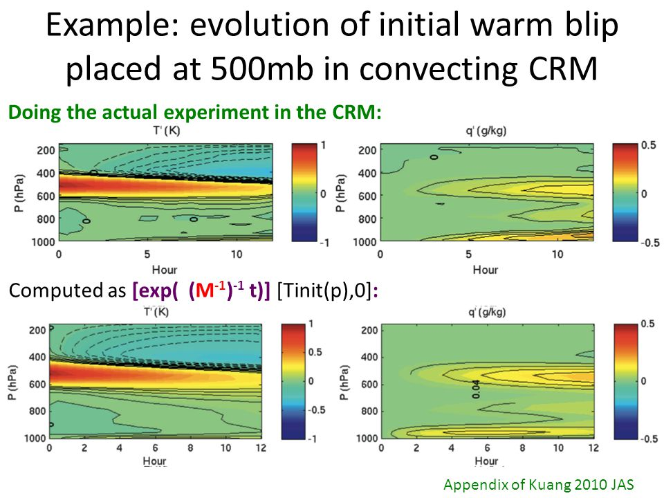 Example: evolution of initial warm blip placed at 500mb in convecting CRM Appendix of Kuang 2010 JAS Doing the actual experiment in the CRM: Computed as [exp( (M -1 ) -1 t)] [Tinit(p),0]: