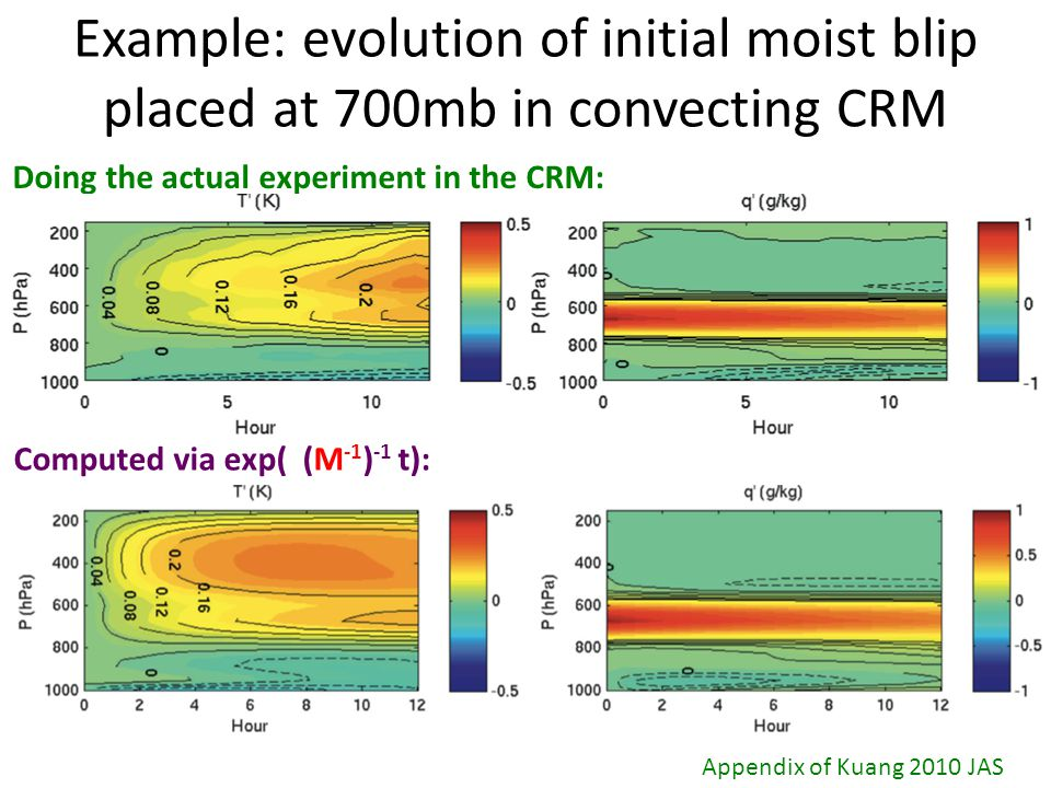 Example: evolution of initial moist blip placed at 700mb in convecting CRM Appendix of Kuang 2010 JAS Doing the actual experiment in the CRM: Computed via exp( (M -1 ) -1 t):