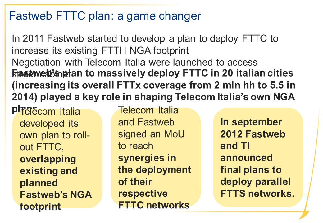 In 2011 Fastweb started to develop a plan to deploy FTTC to increase its existing FTTH NGA footprint Negotiation with Telecom Italia were launched to access street cabinet.