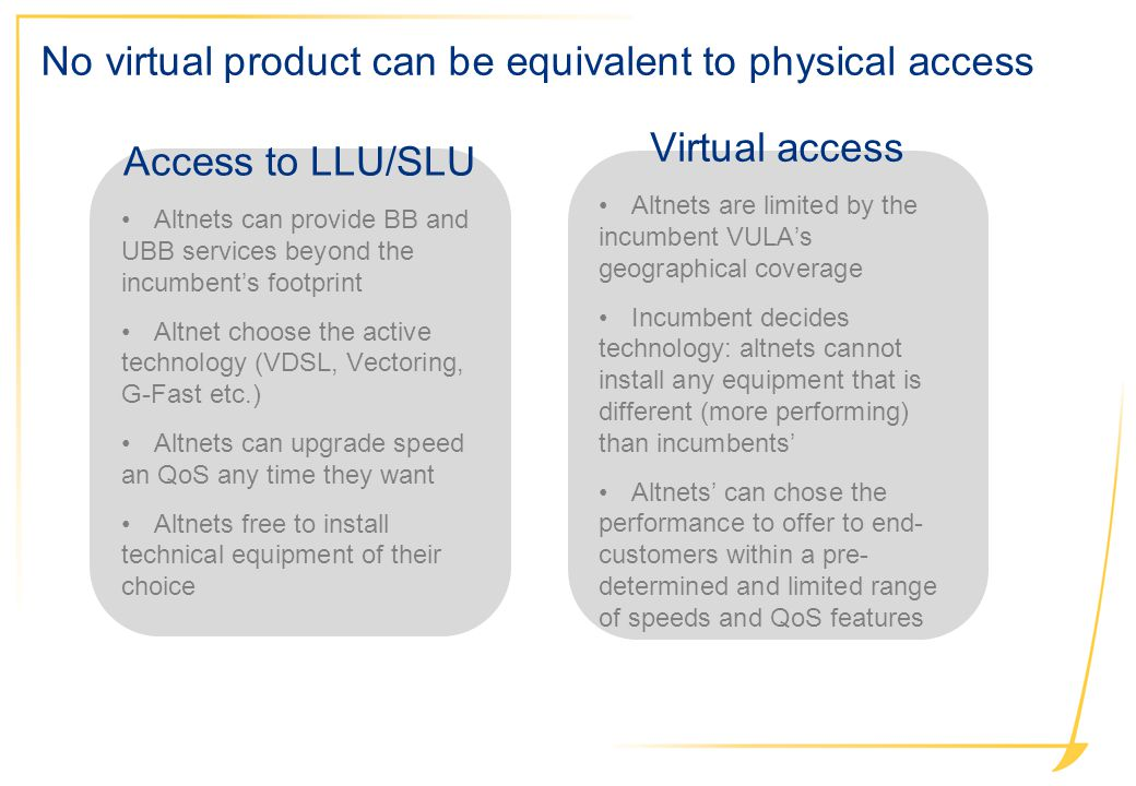 No virtual product can be equivalent to physical access Access to LLU/SLU Altnets can provide BB and UBB services beyond the incumbent's footprint Altnet choose the active technology (VDSL, Vectoring, G-Fast etc.) Altnets can upgrade speed an QoS any time they want Altnets free to install technical equipment of their choice Virtual access Altnets are limited by the incumbent VULA's geographical coverage Incumbent decides technology: altnets cannot install any equipment that is different (more performing) than incumbents' Altnets' can chose the performance to offer to end- customers within a pre- determined and limited range of speeds and QoS features