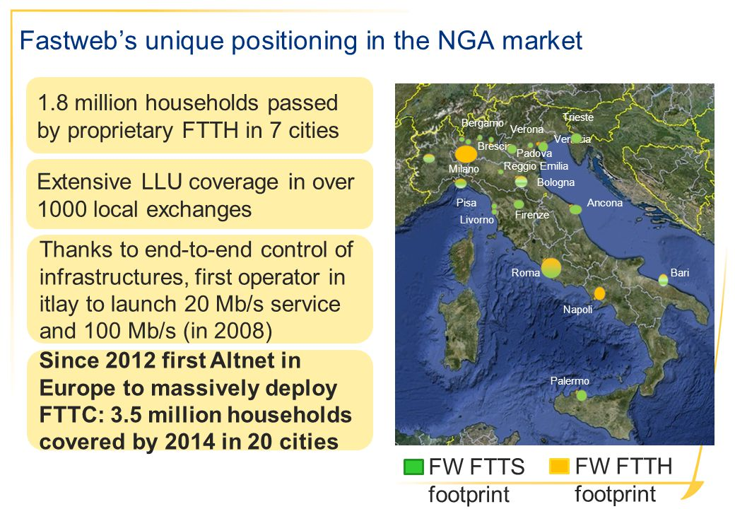 Most EU countries feature low or no cable penetration: reducing Alnets capability to compete effectively would destroy any incentive for the incument to deploy NGN Competitive pressure is the only driver for investments in NGA For former monopolist, first best is maintaining the status quo and leveraging existing asset, not investing in NGN….