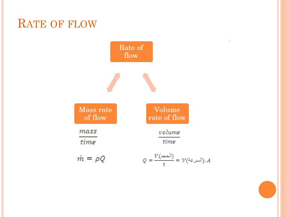 R ATE OF FLOW Rate of flow Volume rate of flow Mass rate of flow