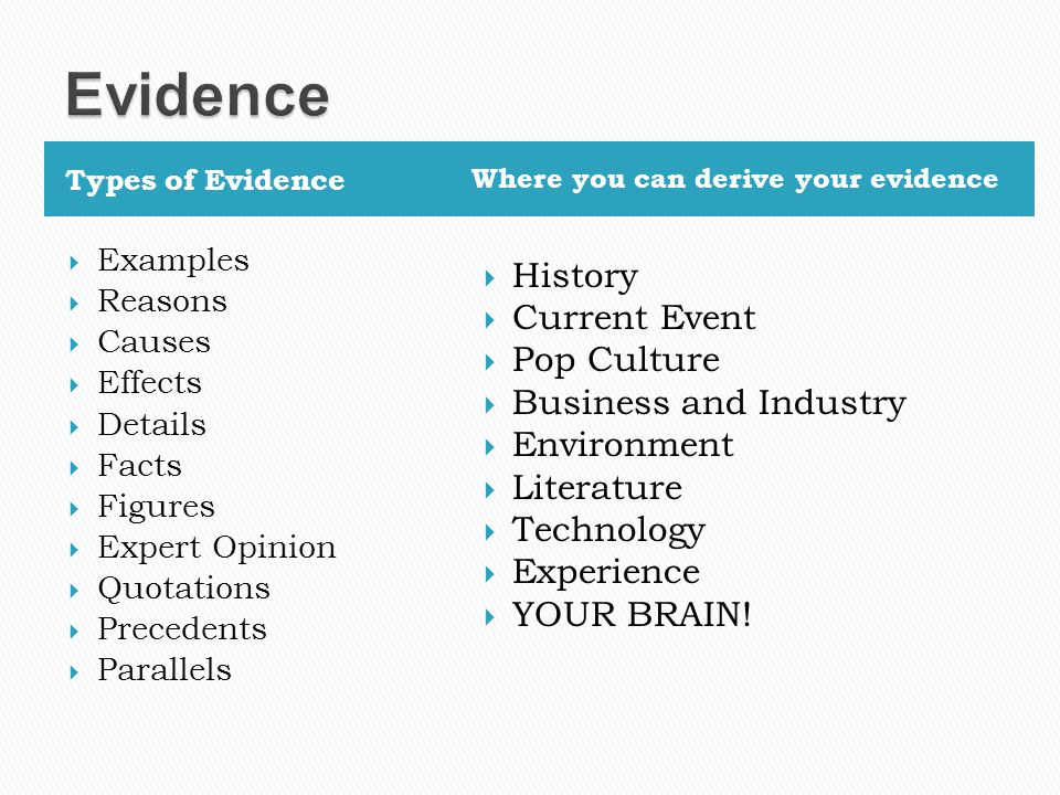 Types of Evidence Where you can derive your evidence  Examples  Reasons  Causes  Effects  Details  Facts  Figures  Expert Opinion  Quotations  Precedents  Parallels  History  Current Event  Pop Culture  Business and Industry  Environment  Literature  Technology  Experience  YOUR BRAIN!