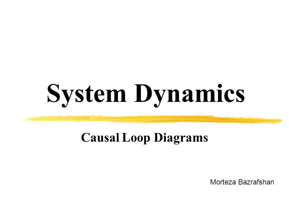 System Dynamics Morteza Bazrafshan Causal Loop Diagrams