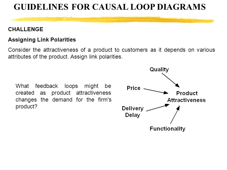 GUIDELINES FOR CAUSAL LOOP DIAGRAMS CHALLENGE Assigning Link Polarities Consider the attractiveness of a product to customers as it depends on various