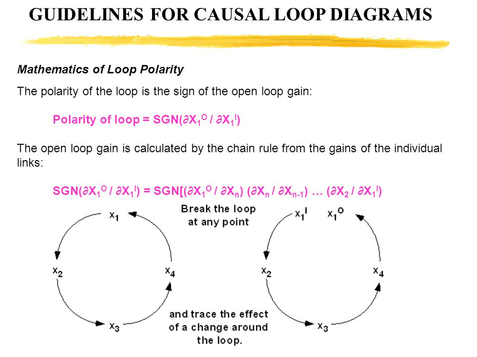 GUIDELINES FOR CAUSAL LOOP DIAGRAMS Mathematics of Loop Polarity The polarity of the loop is the sign of the open loop gain: Polarity of loop = SGN(∂X