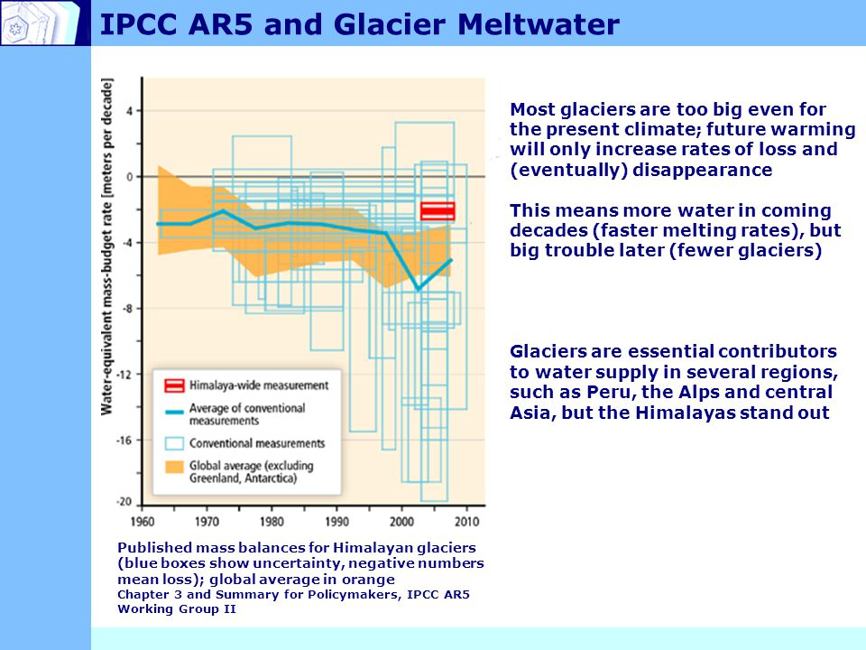 IPCC AR5 and Glacier Meltwater Published mass balances for Himalayan glaciers (blue boxes show uncertainty, negative numbers mean loss); global average in orange Chapter 3 and Summary for Policymakers, IPCC AR5 Working Group II Most glaciers are too big even for the present climate; future warming will only increase rates of loss and (eventually) disappearance This means more water in coming decades (faster melting rates), but big trouble later (fewer glaciers) Glaciers are essential contributors to water supply in several regions, such as Peru, the Alps and central Asia, but the Himalayas stand out
