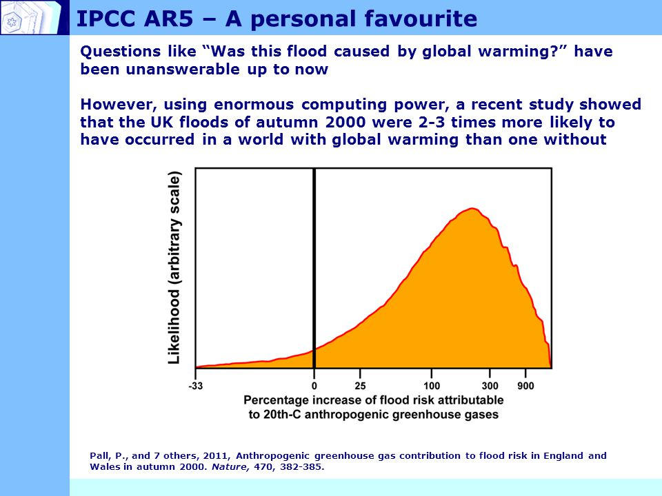 IPCC AR5 – A personal favourite Questions like Was this flood caused by global warming have been unanswerable up to now However, using enormous computing power, a recent study showed that the UK floods of autumn 2000 were 2-3 times more likely to have occurred in a world with global warming than one without Pall, P., and 7 others, 2011, Anthropogenic greenhouse gas contribution to flood risk in England and Wales in autumn 2000.