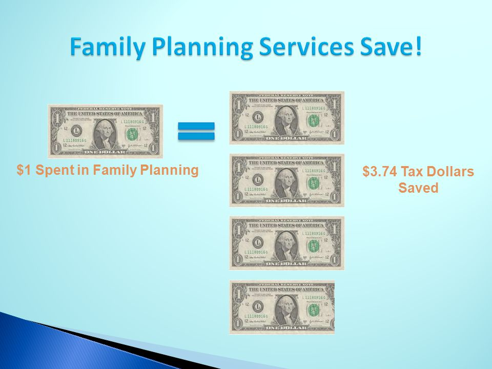 $1 Spent in Family Planning $3.74 Tax Dollars Saved