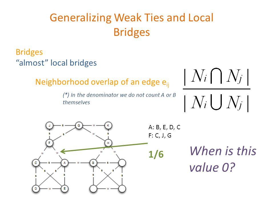 Generalizing Weak Ties and Local Bridges = 0 : edge is a local bridge Small value: almost local bridges 1/6 ?