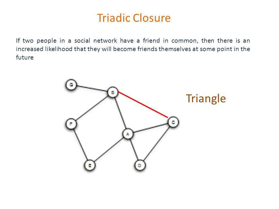 Triadic Closure If two people in a social network have a friend in common, then there is an increased likelihood that they will become friends themselves at some point in the future Triangle