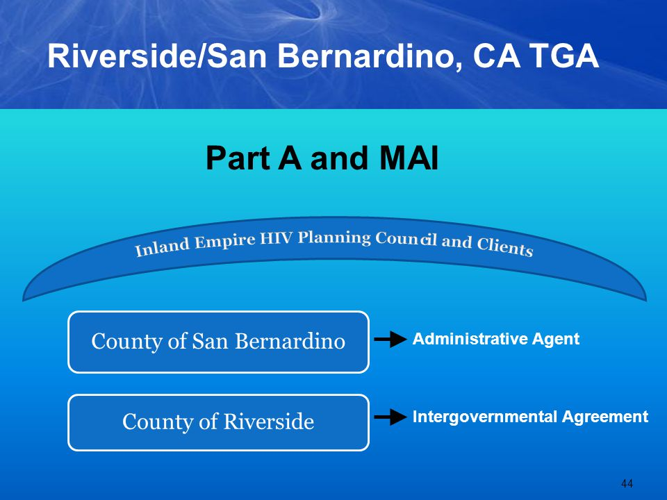 Riverside/San Bernardino, CA TGA Part A and MAI 44 County of San Bernardino County of Riverside Administrative Agent Intergovernmental Agreement